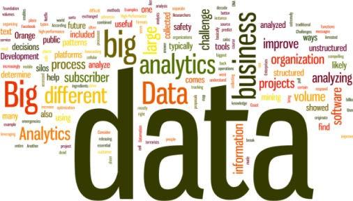 The Tableau Data Server | T/DG Blog - Digital Thoughts