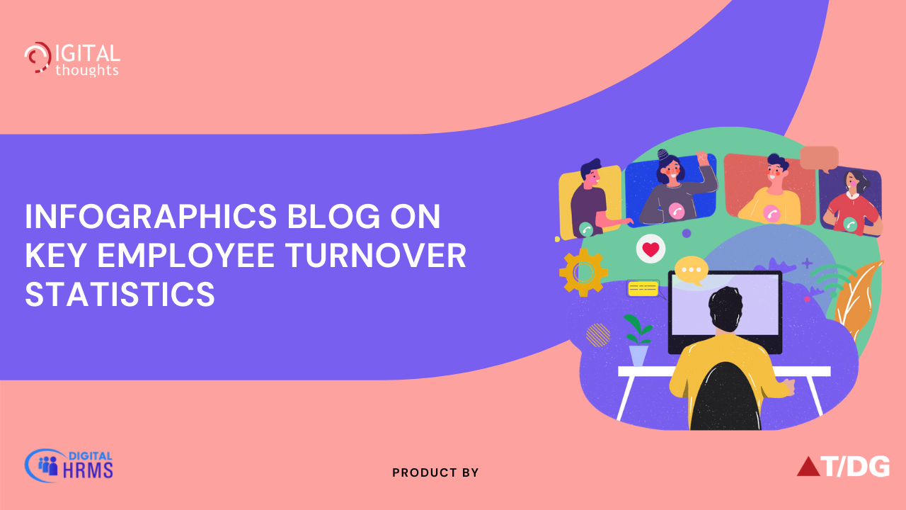 Infographics Blog on Key Employee Turnover Statistics 2020